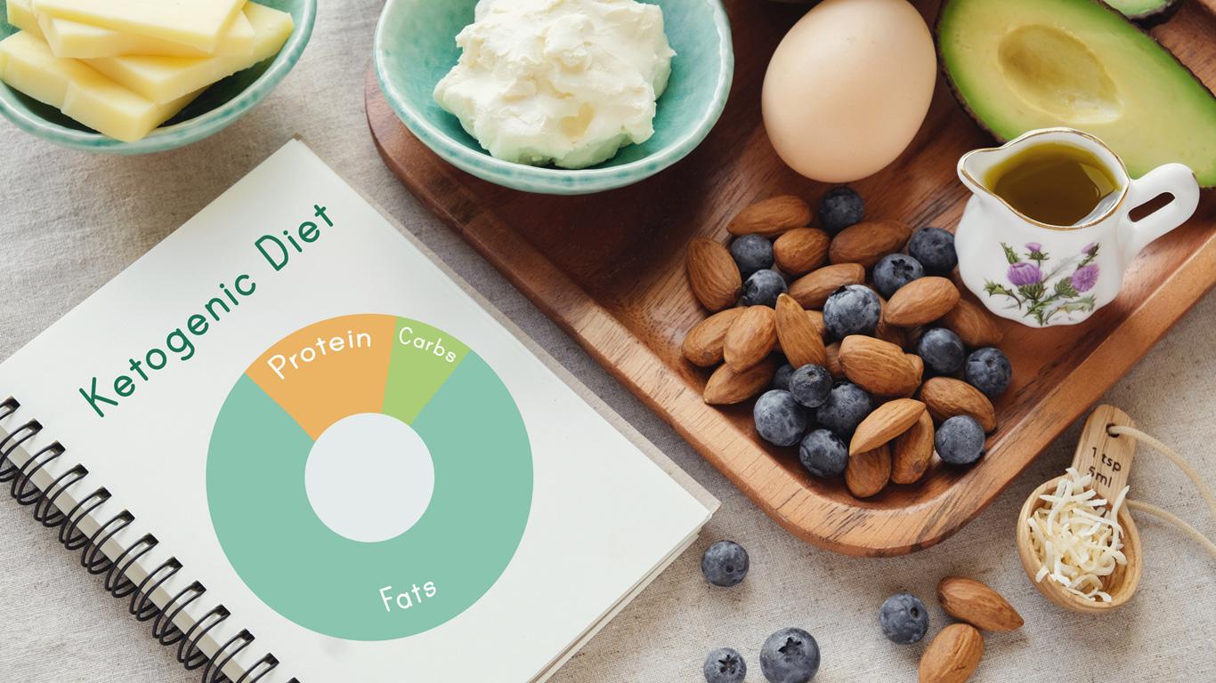 Ketogene Diät (Low-Carb-Diät)